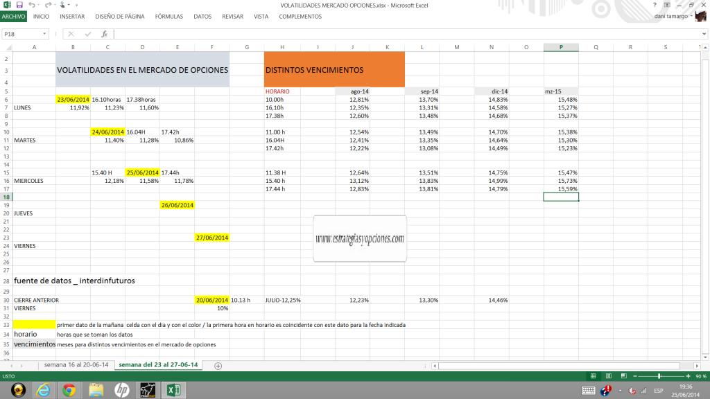 mercado de opciones -volatilidad 25-06-14
